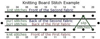 knitting boards